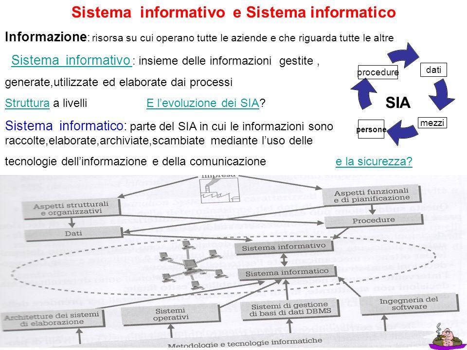 Sistema informativo e Sistema informatico Informazione : risorsa su cui operano tutte le aziende e che riguarda tutte le altre Sistema informativo : i