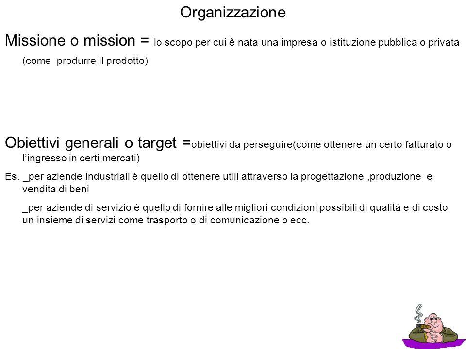 Organizzazione Missione o mission = lo scopo per cui è nata una impresa o istituzione pubblica o privata (come produrre il prodotto) Obiettivi general
