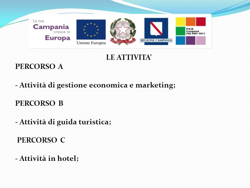 LE ATTIVITA PERCORSO A - Attività di gestione economica e marketing; PERCORSO B - Attività di guida turistica; PERCORSO C - Attività in hotel;