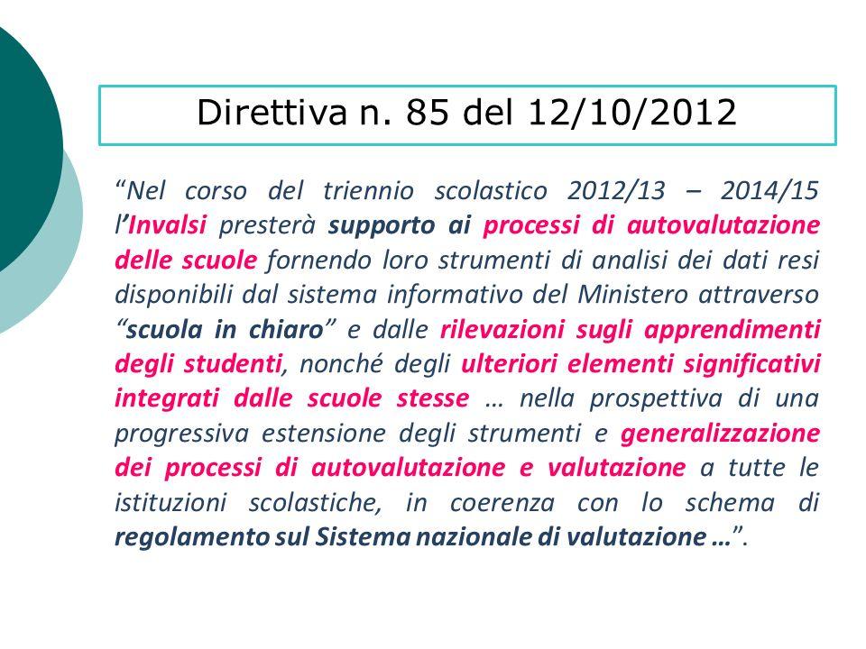 Direttiva n. 85 del 12/10/2012 Nel corso del triennio scolastico 2012/13 – 2014/15 lInvalsi presterà supporto ai processi di autovalutazione delle scu