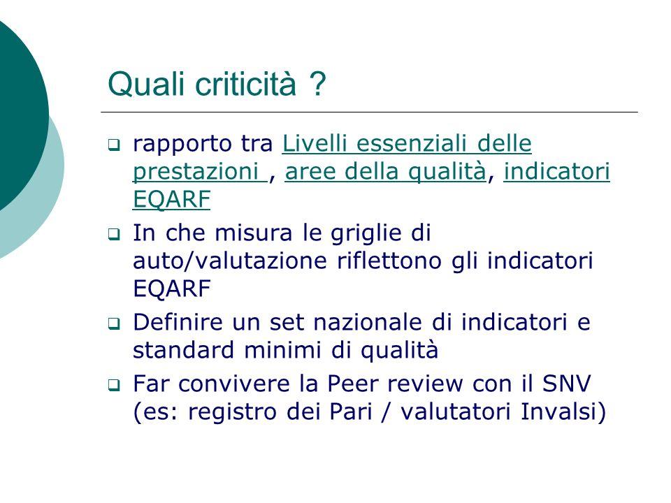 Quali criticità ? rapporto tra Livelli essenziali delle prestazioni, aree della qualità, indicatori EQARFLivelli essenziali delle prestazioni aree del