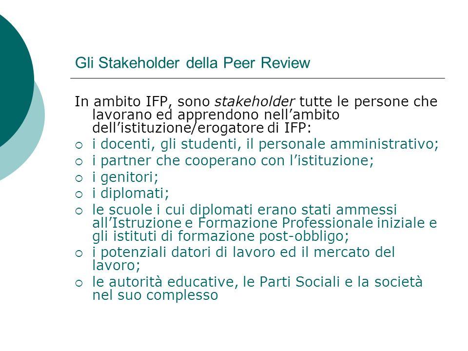 Gli Stakeholder della Peer Review In ambito IFP, sono stakeholder tutte le persone che lavorano ed apprendono nellambito dellistituzione/erogatore di