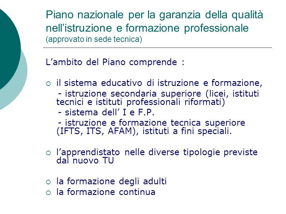 Piano nazionale per la garanzia della qualità nellistruzione e formazione professionale (approvato in sede tecnica) Lambito del Piano comprende : il s