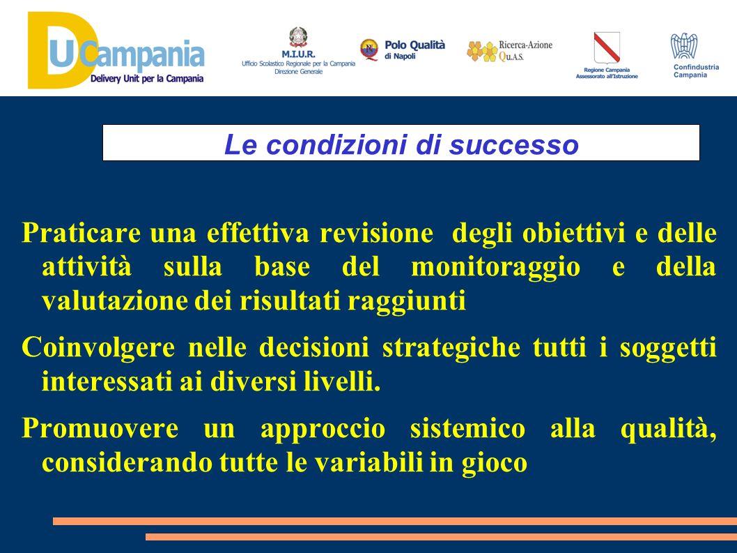 Le condizioni di successo Praticare una effettiva revisione degli obiettivi e delle attività sulla base del monitoraggio e della valutazione dei risul