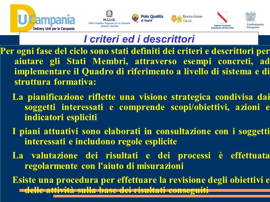 I criteri ed i descrittori Per ogni fase del ciclo sono stati definiti dei criteri e descrittori per aiutare gli Stati Membri, attraverso esempi concr