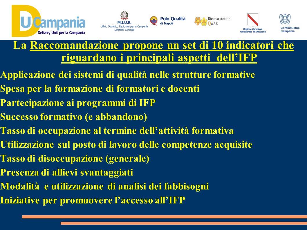 La Raccomandazione propone un set di 10 indicatori che riguardano i principali aspetti dellIFP Applicazione dei sistemi di qualità nelle strutture for