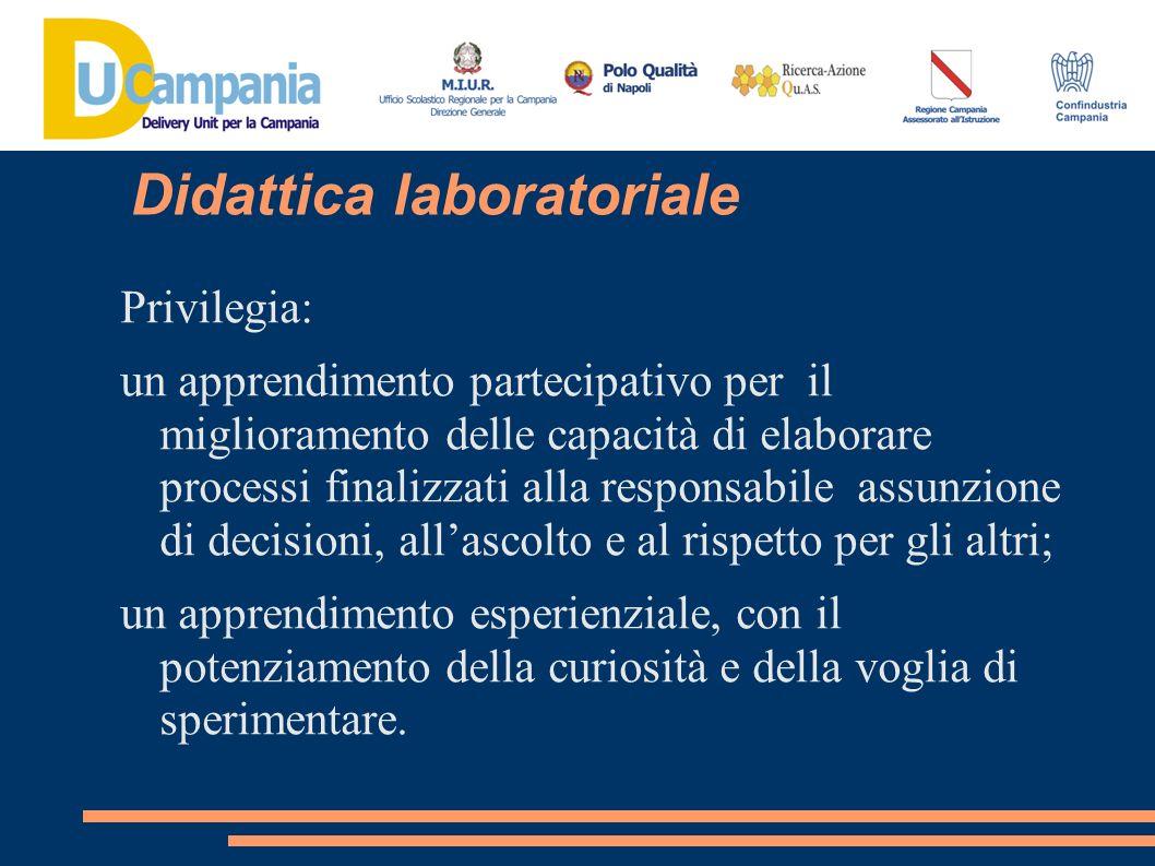 Didattica laboratoriale Privilegia: un apprendimento partecipativo per il miglioramento delle capacità di elaborare processi finalizzati alla responsa
