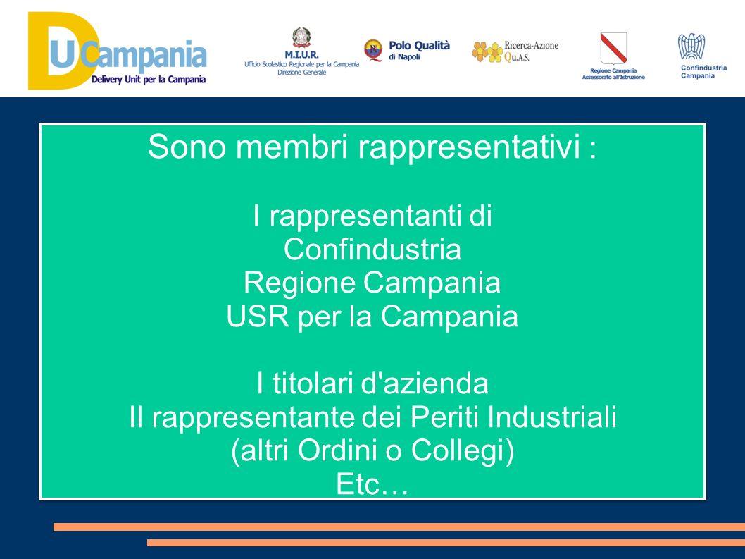 Sono membri rappresentativi : I rappresentanti di Confindustria Regione Campania USR per la Campania I titolari d'azienda Il rappresentante dei Periti