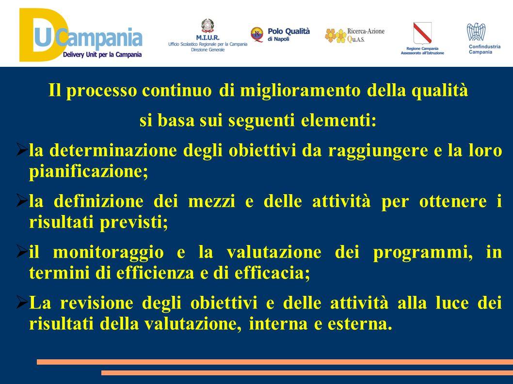 Il processo continuo di miglioramento della qualità si basa sui seguenti elementi: la determinazione degli obiettivi da raggiungere e la loro pianific