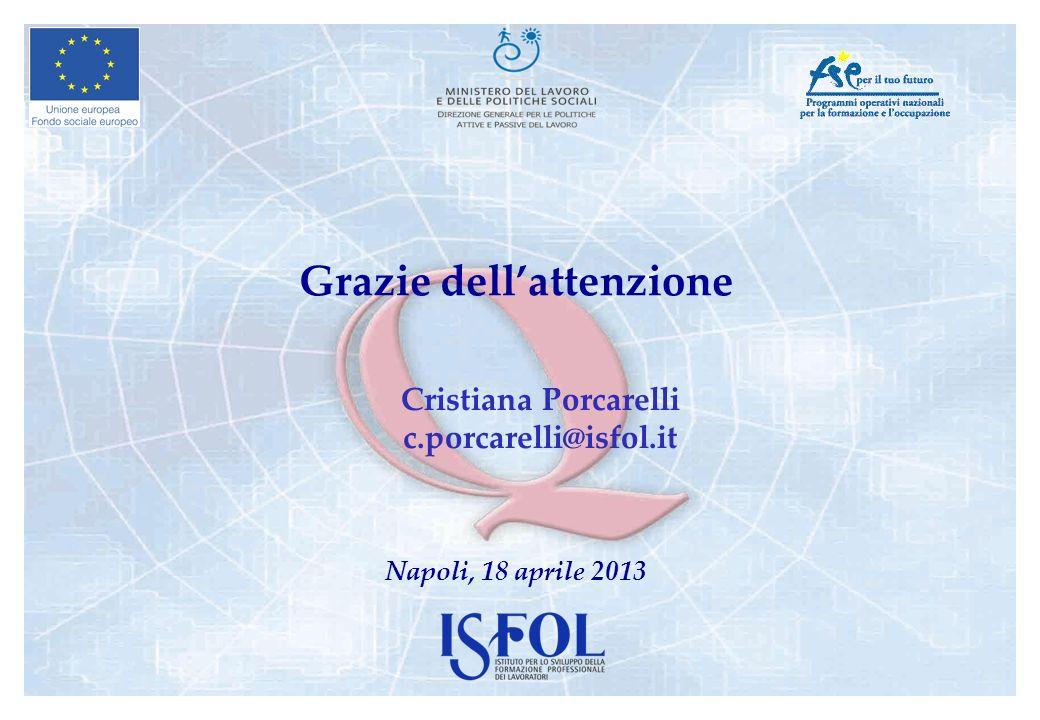 Grazie dellattenzione Napoli, 18 aprile 2013 Cristiana Porcarelli c.porcarelli@isfol.it