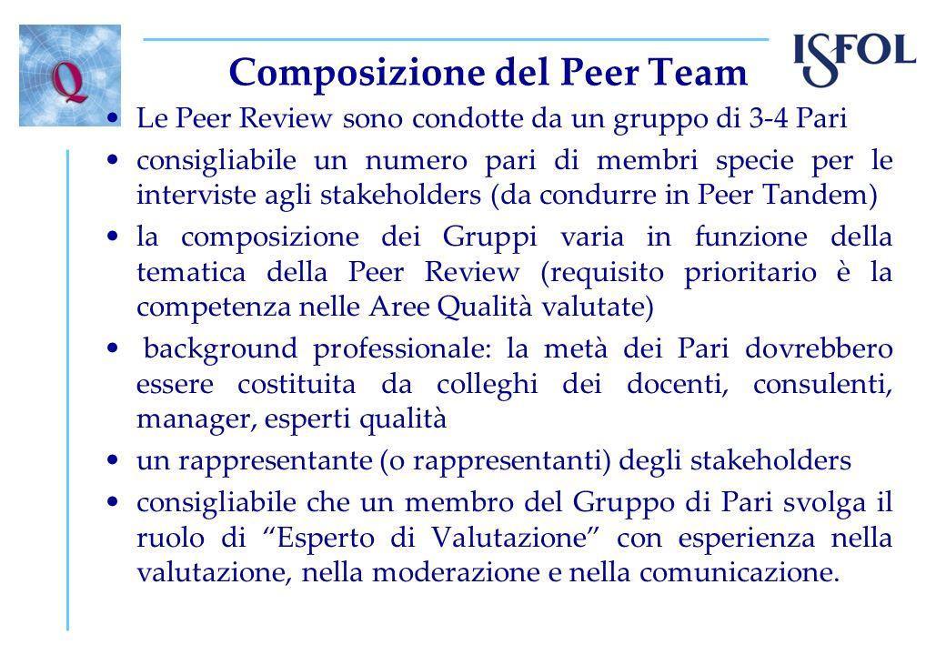 Composizione del Peer Team Le Peer Review sono condotte da un gruppo di 3-4 Pari consigliabile un numero pari di membri specie per le interviste agli