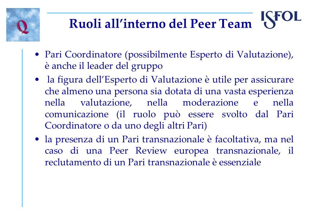 Ruoli allinterno del Peer Team Pari Coordinatore (possibilmente Esperto di Valutazione), è anche il leader del gruppo la figura dellEsperto di Valutaz