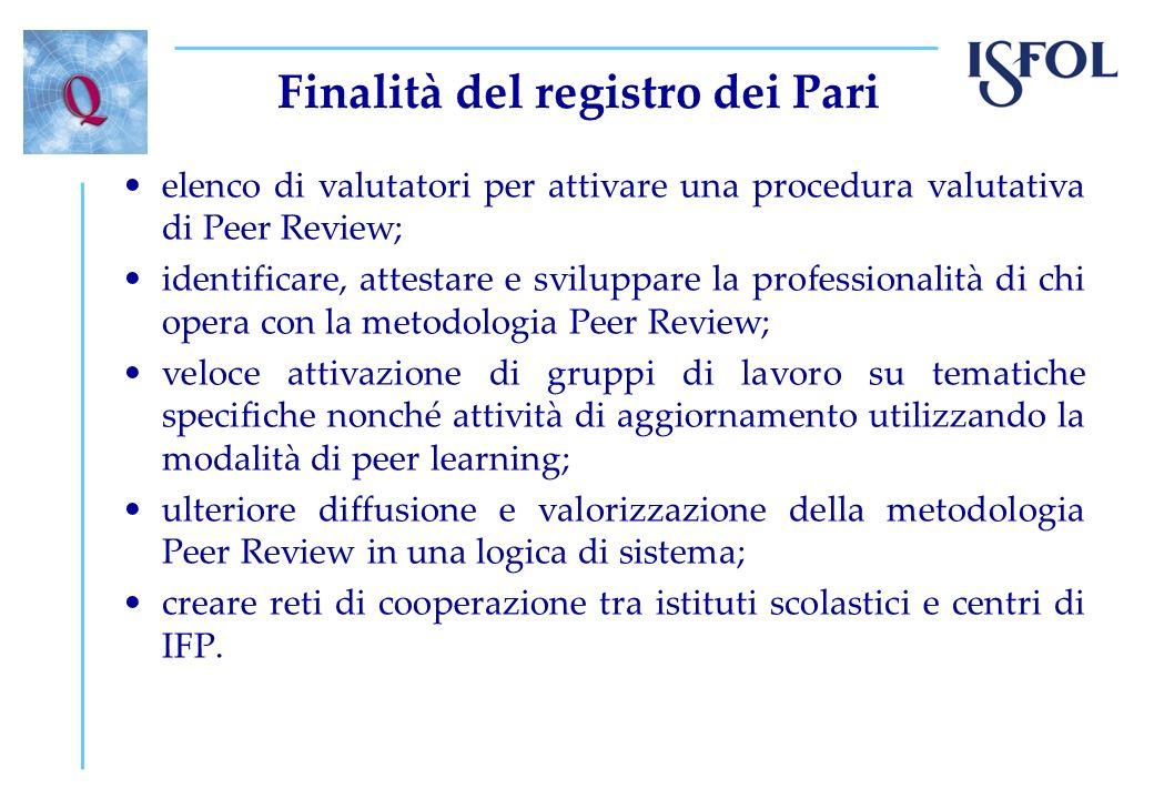 Finalità del registro dei Pari elenco di valutatori per attivare una procedura valutativa di Peer Review; identificare, attestare e sviluppare la prof