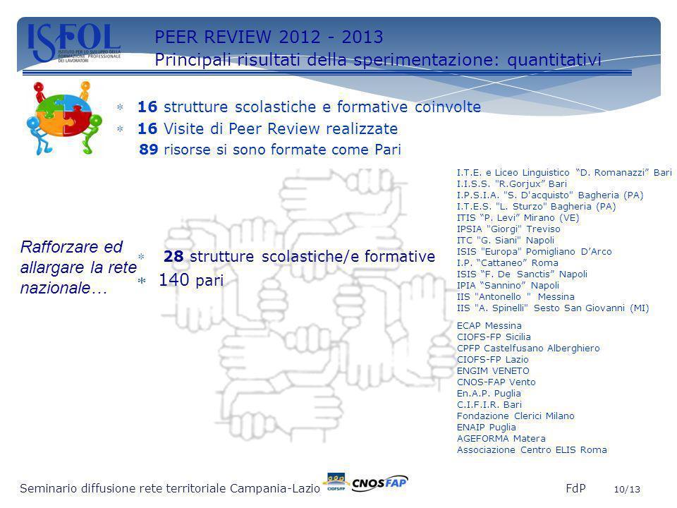 10 Seminario diffusione rete territoriale Campania-Lazio FdP 10/13 PEER REVIEW 2012 - 2013 Principali risultati della sperimentazione: quantitativi 16