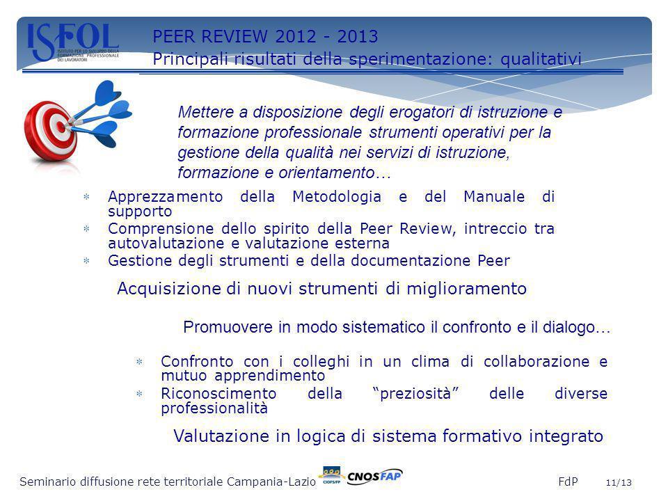 11 Seminario diffusione rete territoriale Campania-Lazio FdP 11/13 PEER REVIEW 2012 - 2013 Principali risultati della sperimentazione: qualitativi App