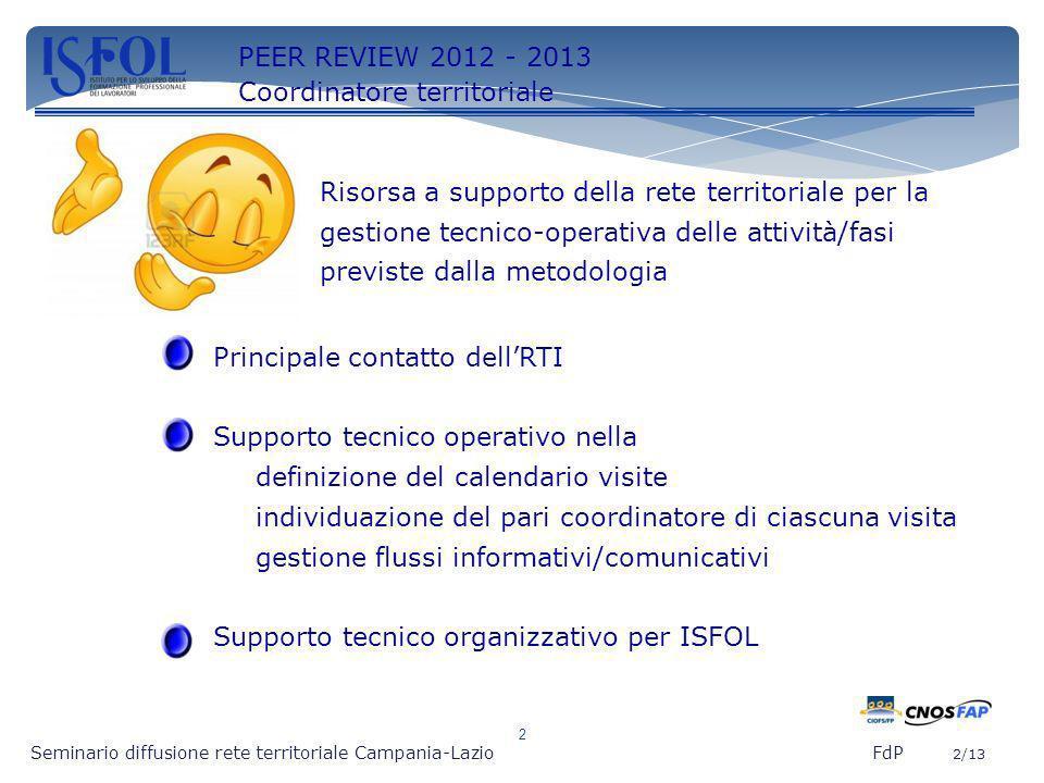 2 PEER REVIEW 2012 - 2013 Coordinatore territoriale Seminario diffusione rete territoriale Campania-Lazio FdP 2/13 Risorsa a supporto della rete terri