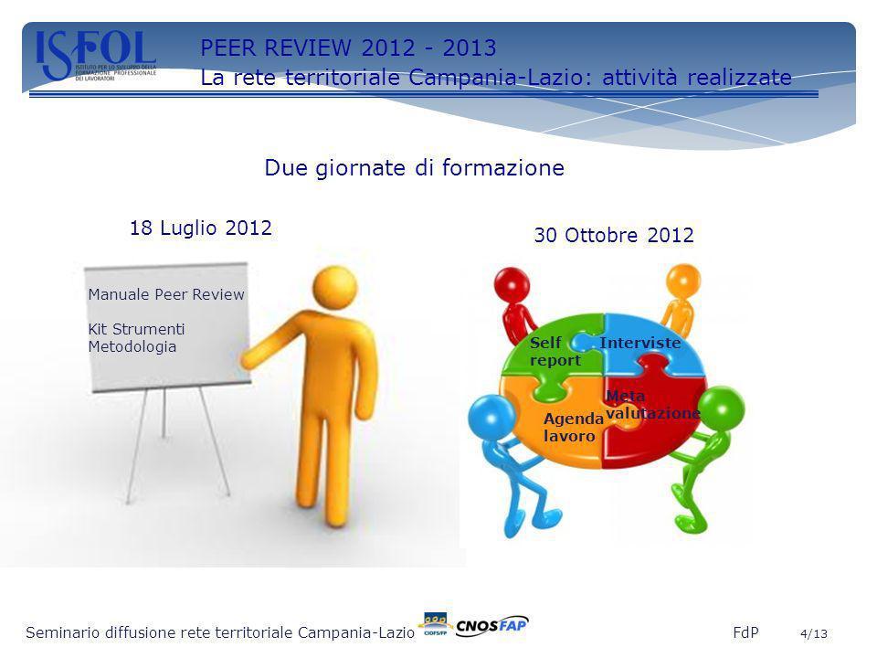 4 Seminario diffusione rete territoriale Campania-Lazio FdP 4/13 PEER REVIEW 2012 - 2013 La rete territoriale Campania-Lazio: attività realizzate Due