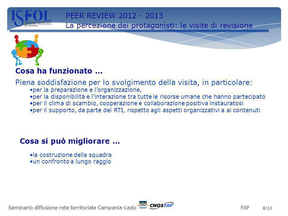 8 Seminario diffusione rete territoriale Campania-Lazio FdP 8/13 Piena soddisfazione per lo svolgimento della visita, in particolare: per la preparazi