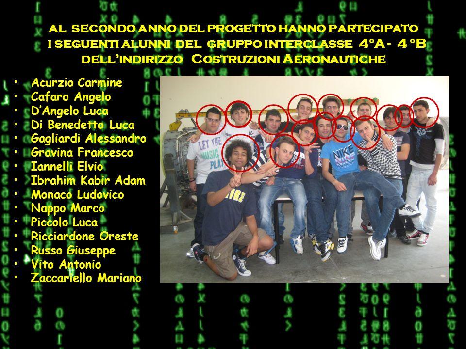 al secondo anno del progetto hanno partecipato i seguenti alunni del gruppo interclasse 4°A - 4 °B dellindirizzo Costruzioni Aeronautiche Acurzio Carm