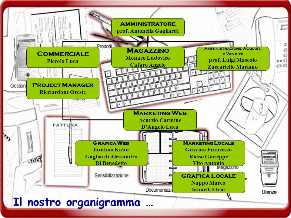 I nostri prodotti … Bigliettini Magliette Calendari Poster Penne Locandine Presentazioni Siti Web Cappellini Adesivi