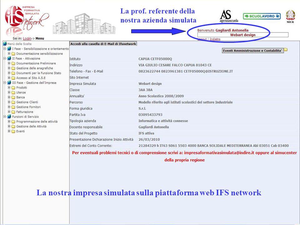 La prof. referente della nostra azienda simulata La nostra impresa simulata sulla piattaforma web IFS network