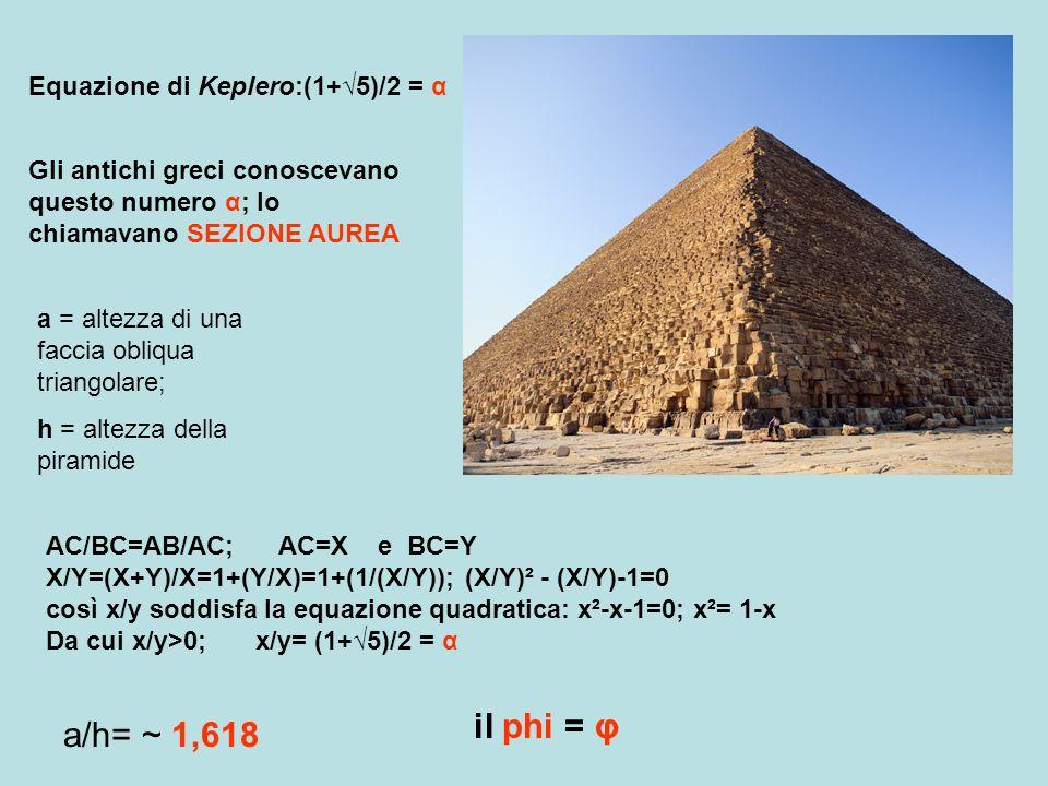 Equazione di Keplero:(1+5)/2 = α Gli antichi greci conoscevano questo numero α; lo chiamavano SEZIONE AUREA a = altezza di una faccia obliqua triangol