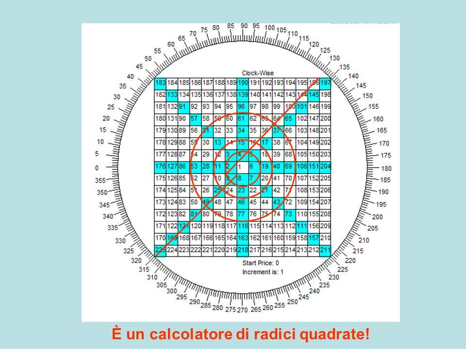 È un calcolatore di radici quadrate!