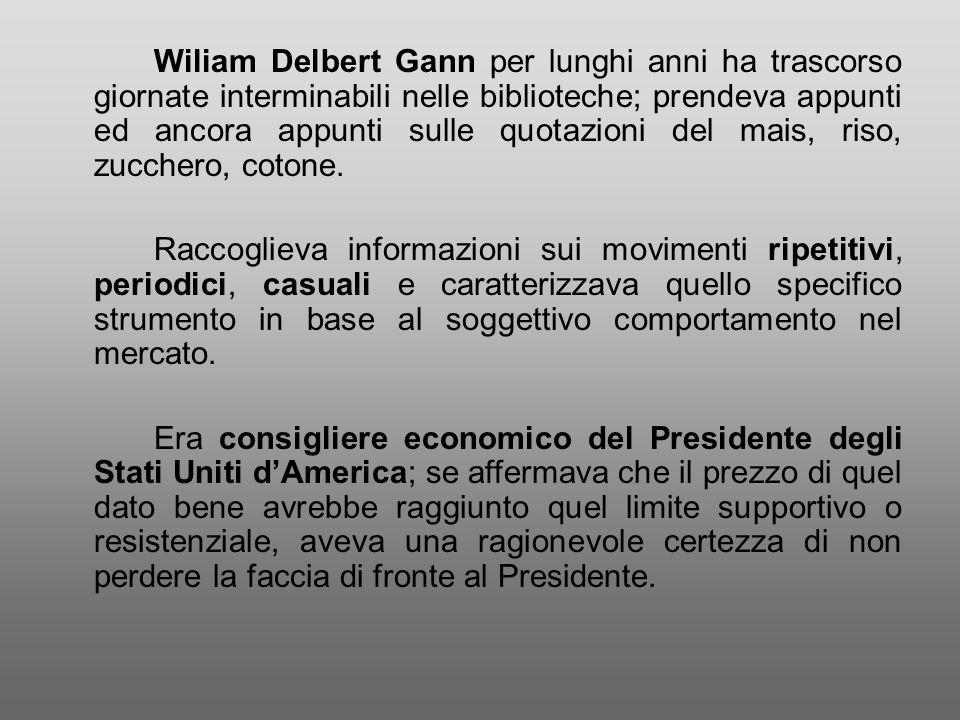 Wiliam Delbert Gann per lunghi anni ha trascorso giornate interminabili nelle biblioteche; prendeva appunti ed ancora appunti sulle quotazioni del mai
