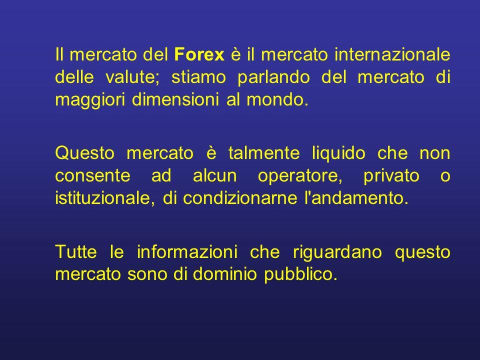 Il mercato del Forex è il mercato internazionale delle valute; stiamo parlando del mercato di maggiori dimensioni al mondo. Questo mercato è talmente