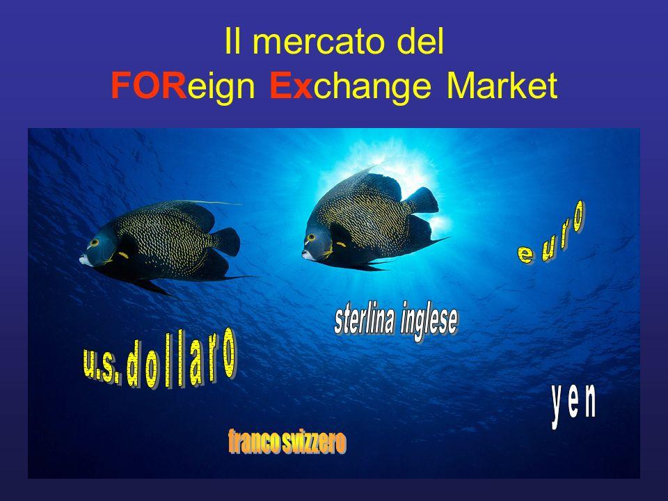 Il mercato del FOReign Exchange Market