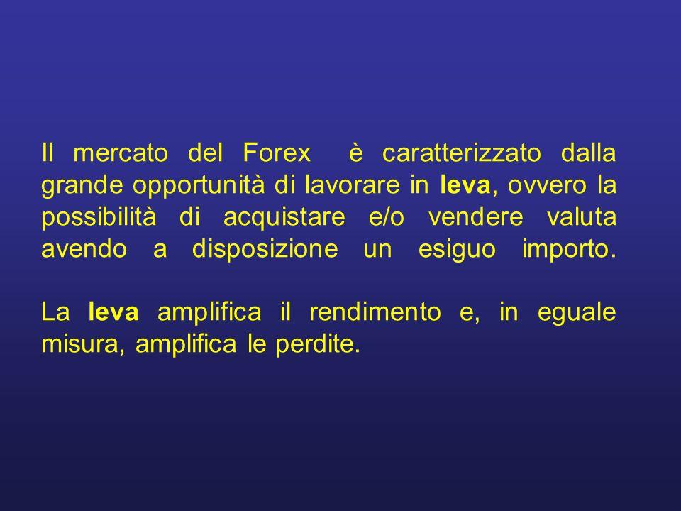 Il mercato del Forex è caratterizzato dalla grande opportunità di lavorare in leva, ovvero la possibilità di acquistare e/o vendere valuta avendo a di
