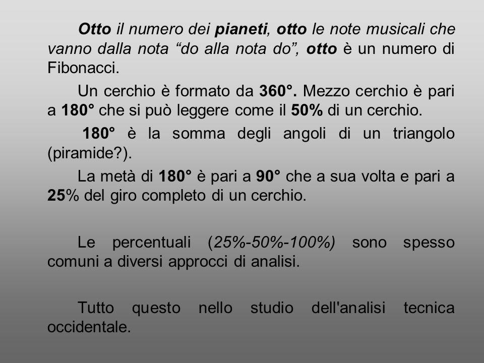 Otto il numero dei pianeti, otto le note musicali che vanno dalla nota do alla nota do, otto è un numero di Fibonacci. Un cerchio è formato da 360°. M