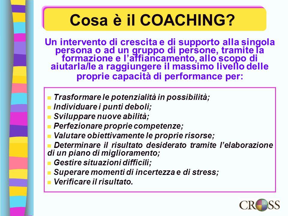 Cosa è il COACHING? Un intervento di crescita e di supporto alla singola persona o ad un gruppo di persone, tramite la formazione e laffiancamento, al