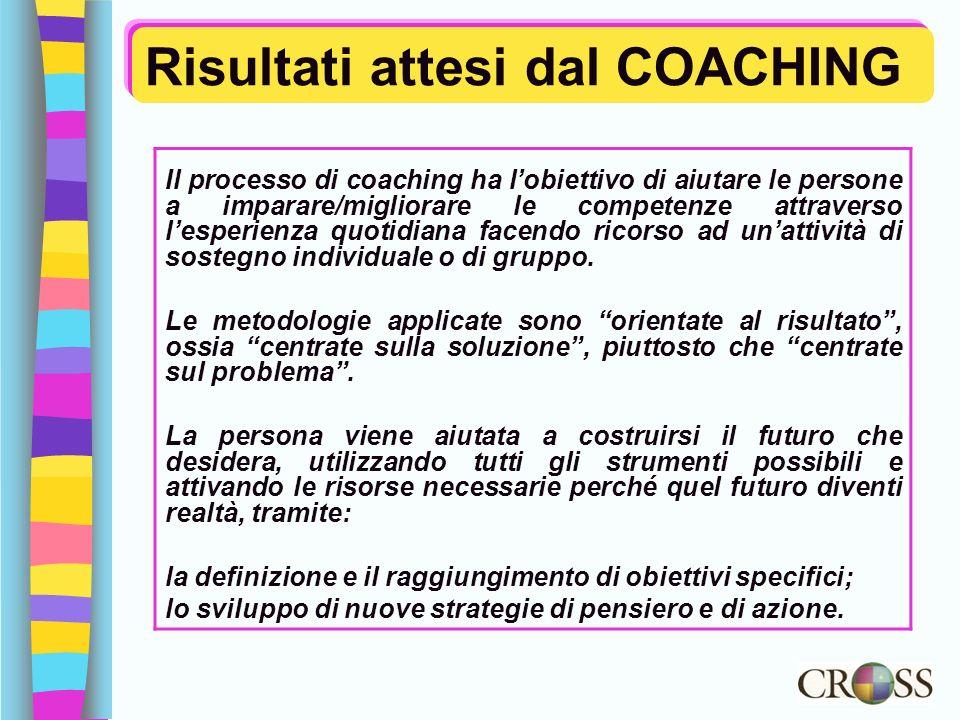 Risultati attesi dal COACHING Il processo di coaching ha lobiettivo di aiutare le persone a imparare/migliorare le competenze attraverso lesperienza q