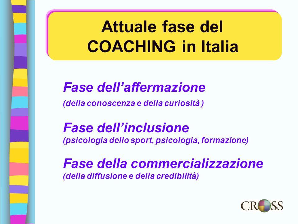 Attuale fase del COACHING in Italia Fase dellaffermazione (della conoscenza e della curiosità ) Fase dellinclusione (psicologia dello sport, psicologi