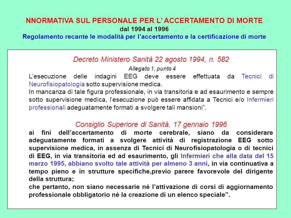 NNORMATIVA SUL PERSONALE PER L ACCERTAMENTO DI MORTE dal 1994 al 1996 Regolamento recante le modalità per laccertamento e la certificazione di morte D