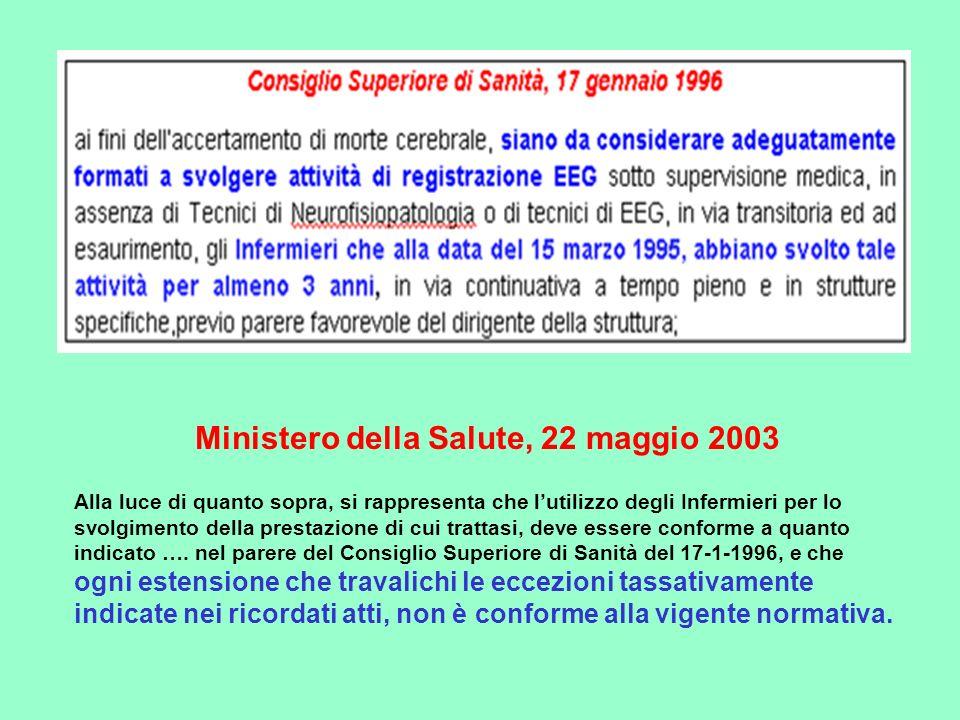 Consiglio Superiore di Sanità, 17 gennaio 1996 Ministero della Salute, 22 maggio 2003 Alla luce di quanto sopra, si rappresenta che lutilizzo degli In