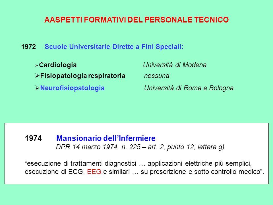 AASPETTI FORMATIVI DEL PERSONALE TECNICO Cardiologia Università di Modena Fisiopatologia respiratorianessuna NeurofisiopatologiaUniversità di Roma e B