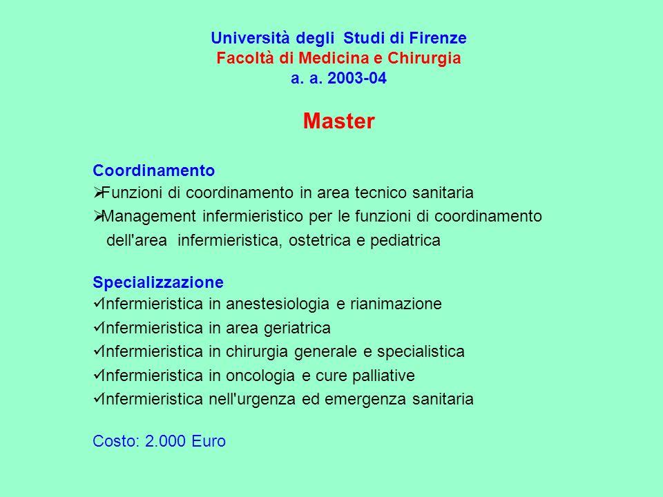 Università degli Studi di Firenze Facoltà di Medicina e Chirurgia a. a. 2003-04 Master Coordinamento Funzioni di coordinamento in area tecnico sanitar