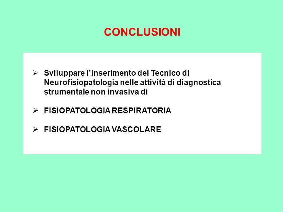 CONCLUSIONI Sviluppare linserimento del Tecnico di Neurofisiopatologia nelle attività di diagnostica strumentale non invasiva di FISIOPATOLOGIA RESPIR