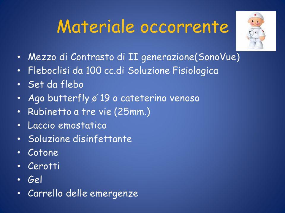 Materiale occorrente Mezzo di Contrasto di II generazione(SonoVue) Fleboclisi da 100 cc.di Soluzione Fisiologica Set da flebo Ago butterfly o 19 o cat