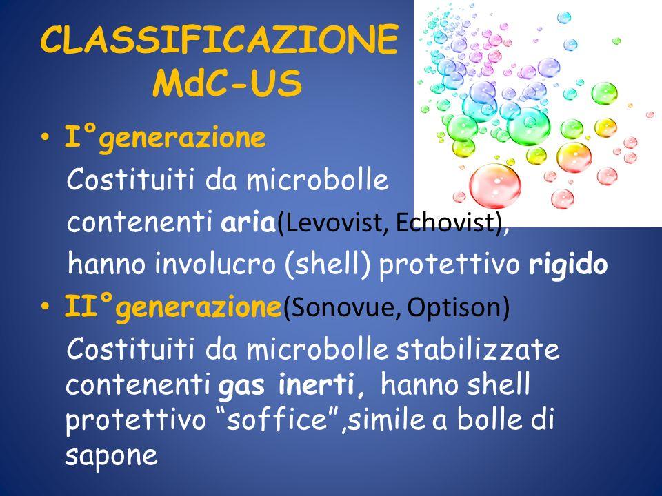 I°generazione Costituiti da microbolle contenenti aria (Levovist, Echovist), hanno involucro (shell) protettivo rigido II°generazione (Sonovue, Optiso