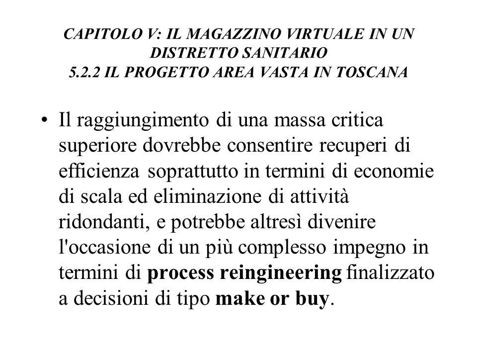CAPITOLO V: IL MAGAZZINO VIRTUALE IN UN DISTRETTO SANITARIO 5.2.2 IL PROGETTO AREA VASTA IN TOSCANA Il raggiungimento di una massa critica superiore d