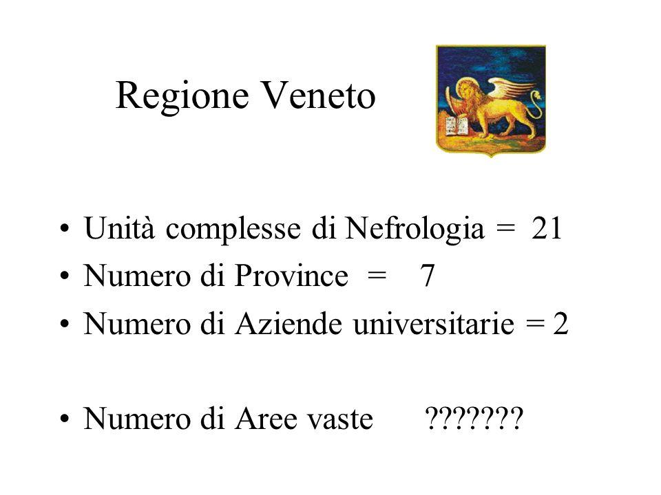 Regione Veneto Unità complesse di Nefrologia = 21 Numero di Province = 7 Numero di Aziende universitarie = 2 Numero di Aree vaste ???????