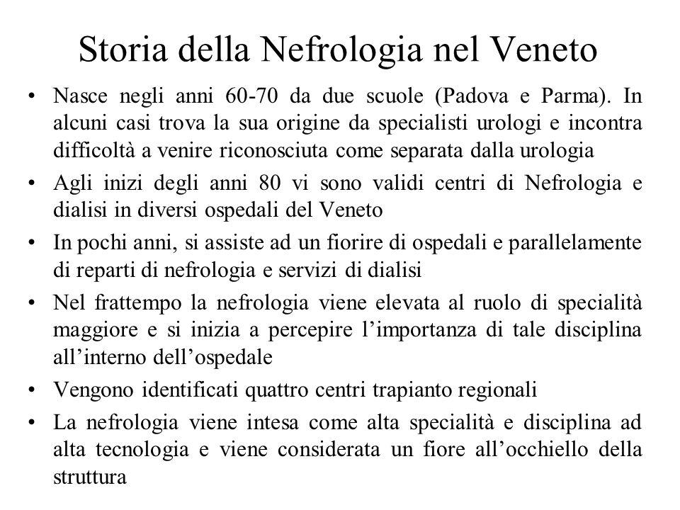 Storia della Nefrologia nel Veneto Nasce negli anni 60-70 da due scuole (Padova e Parma). In alcuni casi trova la sua origine da specialisti urologi e