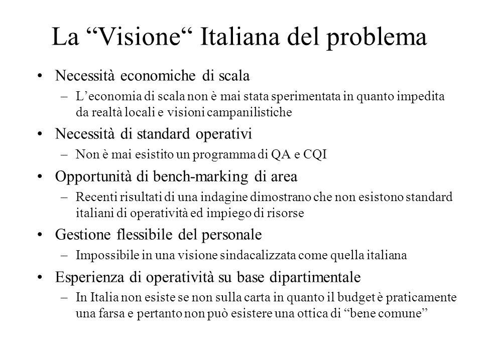 La Visione Italiana del problema Necessità economiche di scala –Leconomia di scala non è mai stata sperimentata in quanto impedita da realtà locali e