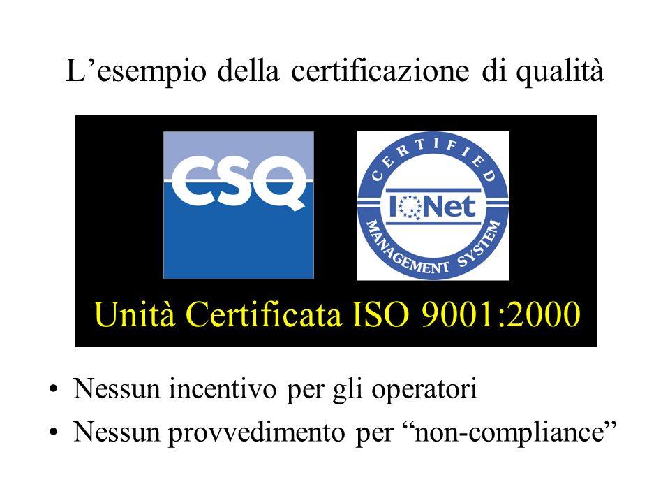 Lesempio della certificazione di qualità Nessun incentivo per gli operatori Nessun provvedimento per non-compliance Unità Certificata ISO 9001:2000