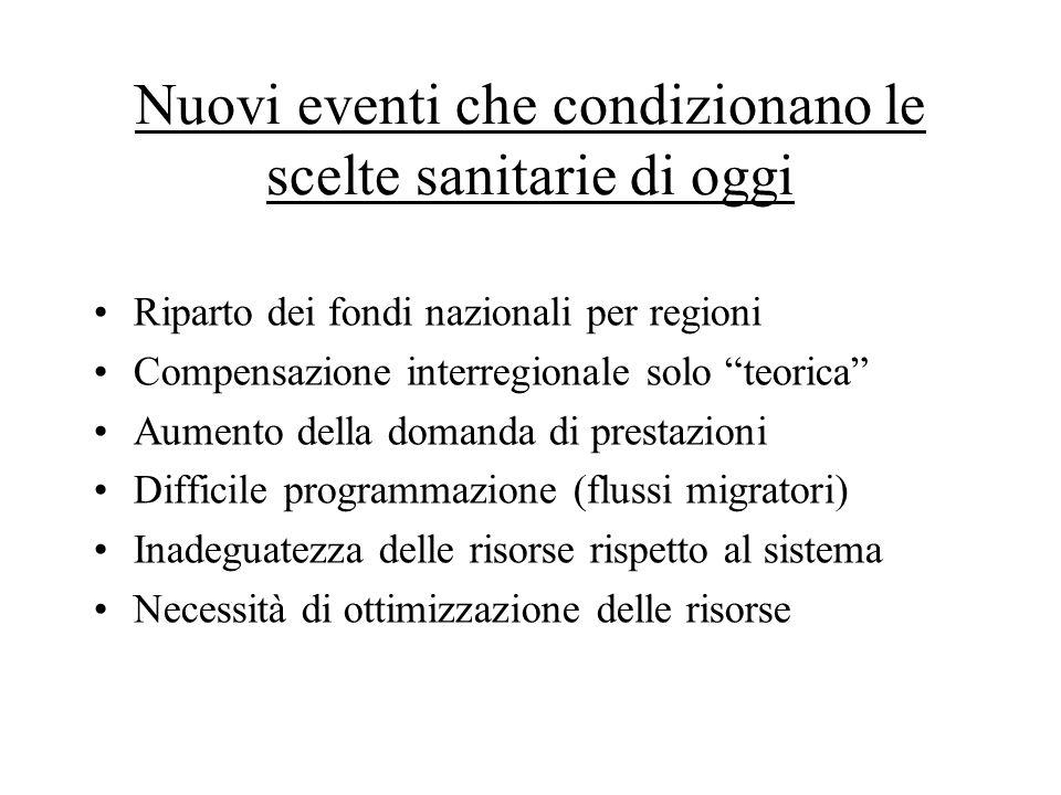 Nuovi eventi che condizionano le scelte sanitarie di oggi Riparto dei fondi nazionali per regioni Compensazione interregionale solo teorica Aumento de