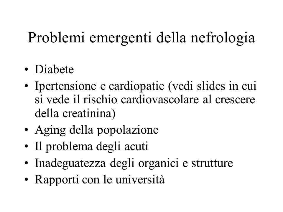 Problemi emergenti della nefrologia Diabete Ipertensione e cardiopatie (vedi slides in cui si vede il rischio cardiovascolare al crescere della creatinina) Aging della popolazione Il problema degli acuti Inadeguatezza degli organici e strutture Rapporti con le università