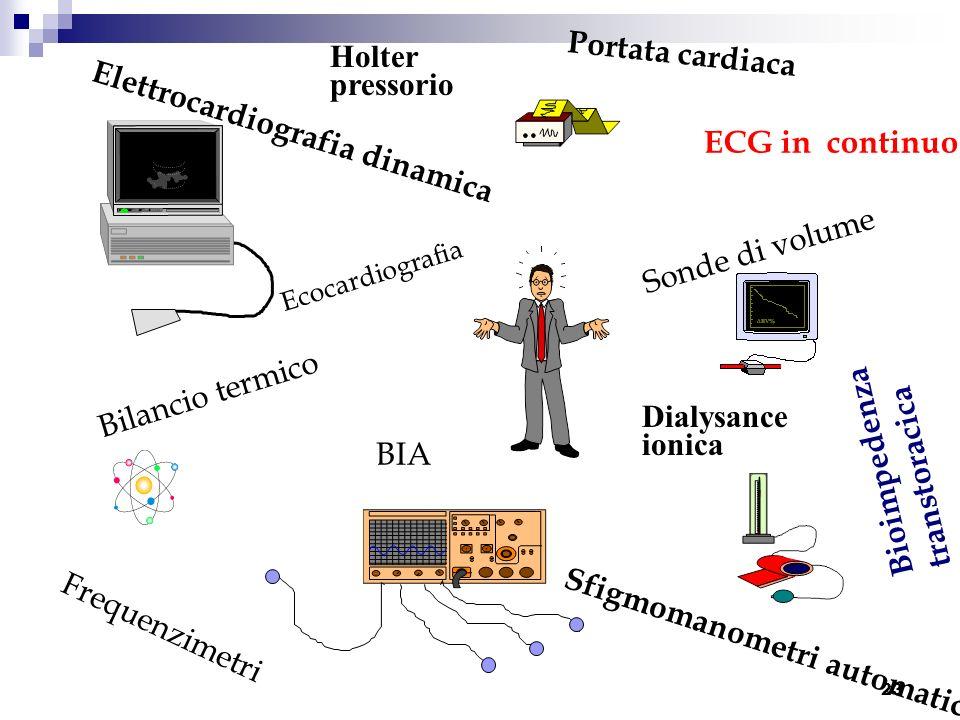 23 Elettrocardiografia dinamica Ecocardiografia Bilancio termico Portata cardiaca Sonde di volume Bioimpedenza transtoracica ECG in continuo Frequenzi